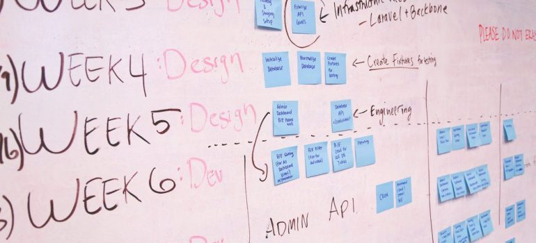A business plan on a board.